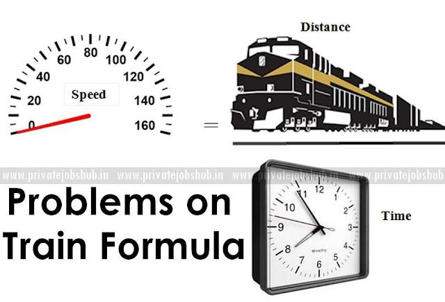 Problems on Train Formula and shortcut tricks