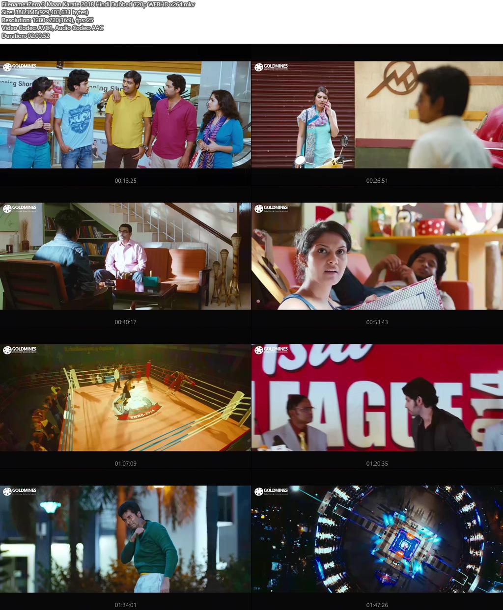 Khatarnak Khiladi 2 South Full Movie Download: Zero 3 Maan Karate (2014) Hindi WEB-HDRip – 480P
