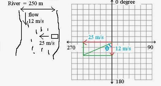 Math and Physics Homework : Cardinal Direction