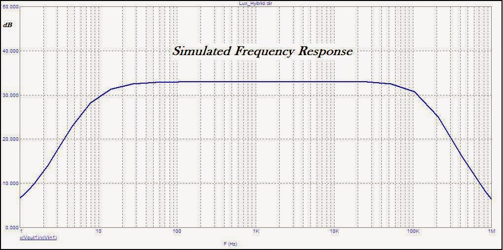 ESPRITAUDIO: Luxman LV-105 Style Hybrid Amplifier 100W ...