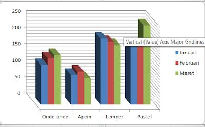 Cara Membuat Rotasi 3 Dimensi Pada Grafik (Microsoft Excel), cara membuat grafik 3 dimensi pada microsoft ecxel, panduan membuat grafik 3 dimensi pada microsoft excel, belajar komputer, belajar microsoft excel