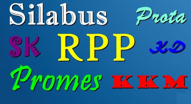 Silabus, Promes, dan RPP Mulok Bahasa Jawa SD/MI Lengkap