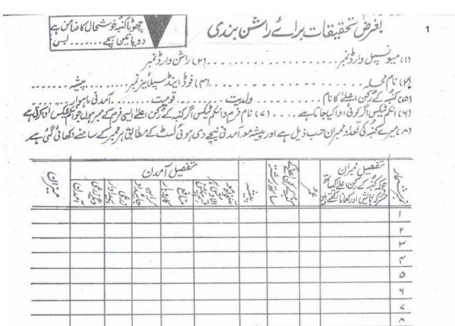 Ration Card Application Form in Urdu