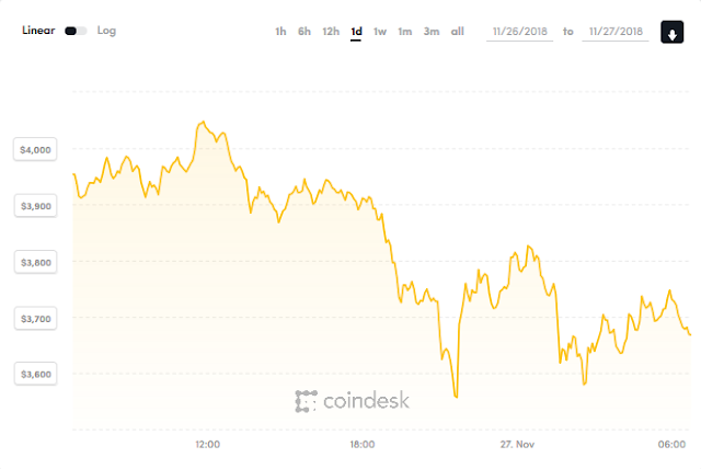 Bitcoin-cryptoeconomic-chart-by-coindesk