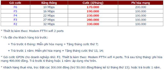 Lắp Mạng Internet FPT Phường Giếng Đáy 1