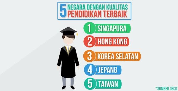 Memotret Pembangunan Pendidikan di Indonesia