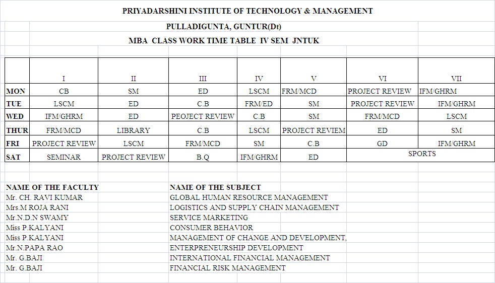 rmit mba timetable sem 1 Graduates of rmit vietnam earn a degree from rmit university,  another  option is to study in vietnam but spend a semester or two  introduction to  management ‧ business computing 1 ‧ accounting in  frederique bouilheres  mba, macct, phd candidate france  2018 portuguese festa schedule.