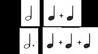 Una figura blanca con puntillo equivale a 3 negras