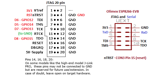 DRIVER FOR OLIMEX OPENOCD JTAG