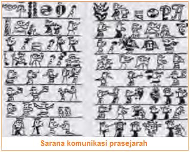 sejarah tik pada masa prasejarah