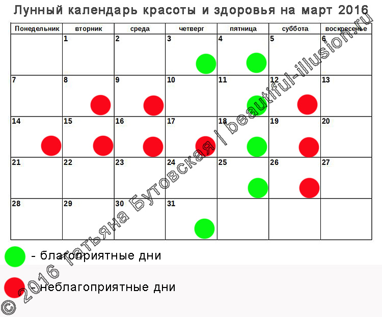 ночью окрашивание по лунному календарю март 2016 данные погоде Гапцахе