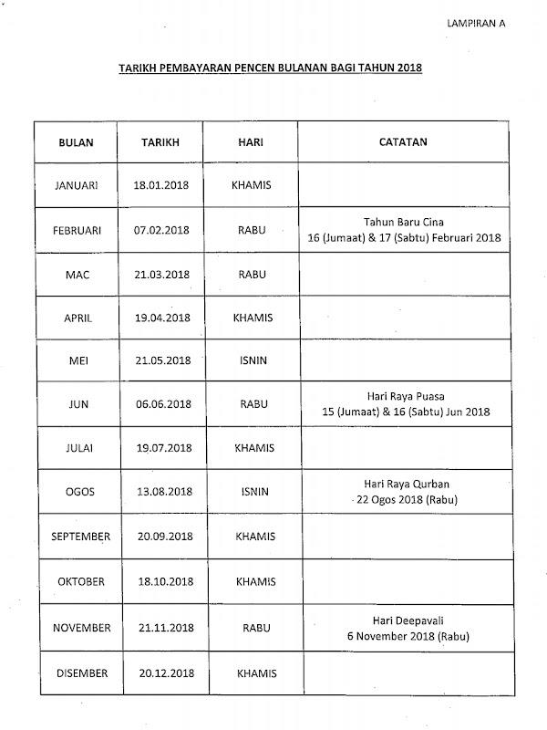 jadual pencen 2018
