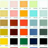 Daftar Harga Keramik Dapur Platinum 20x20 dan 30x30 Terbaru