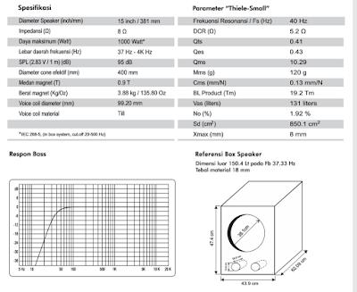 Contoh Spesifikasi dan penggunaan Speaker