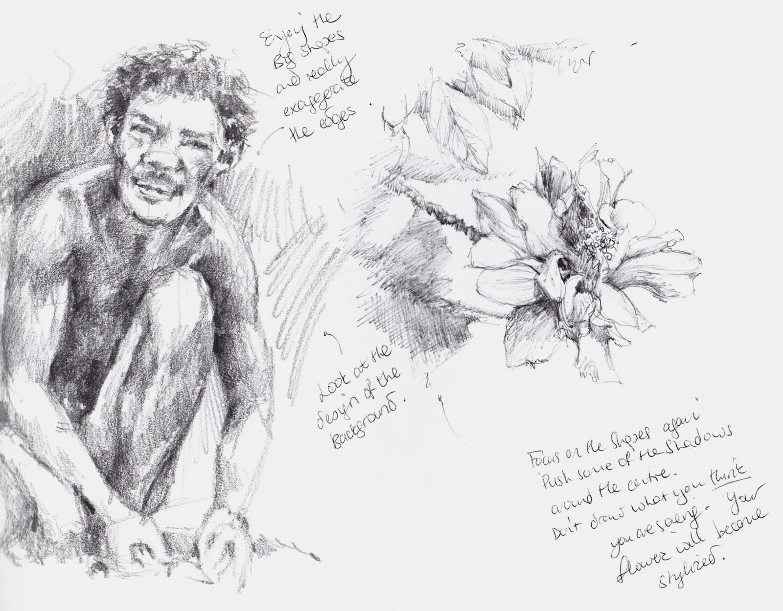 adie fine art: My Sketches & Notes