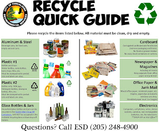 Recycle for Waste things product