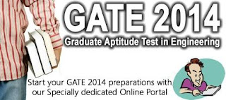 How To Fill Online Application Form Of GATE 2014