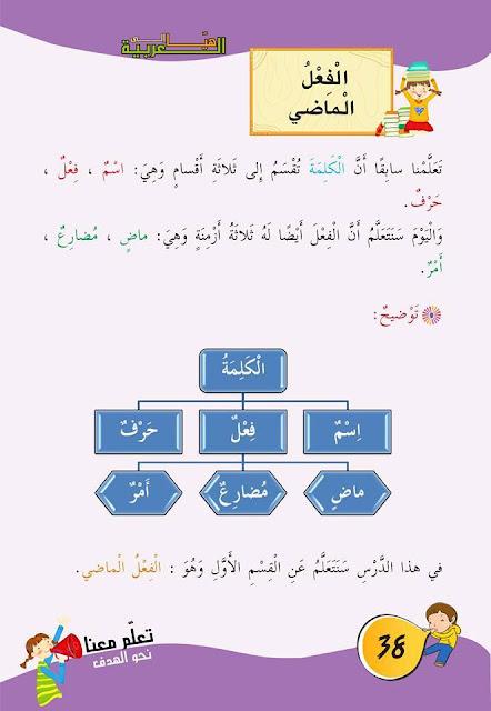 1 - تحميل كتاب القواعد المسلية في النحو والصرف