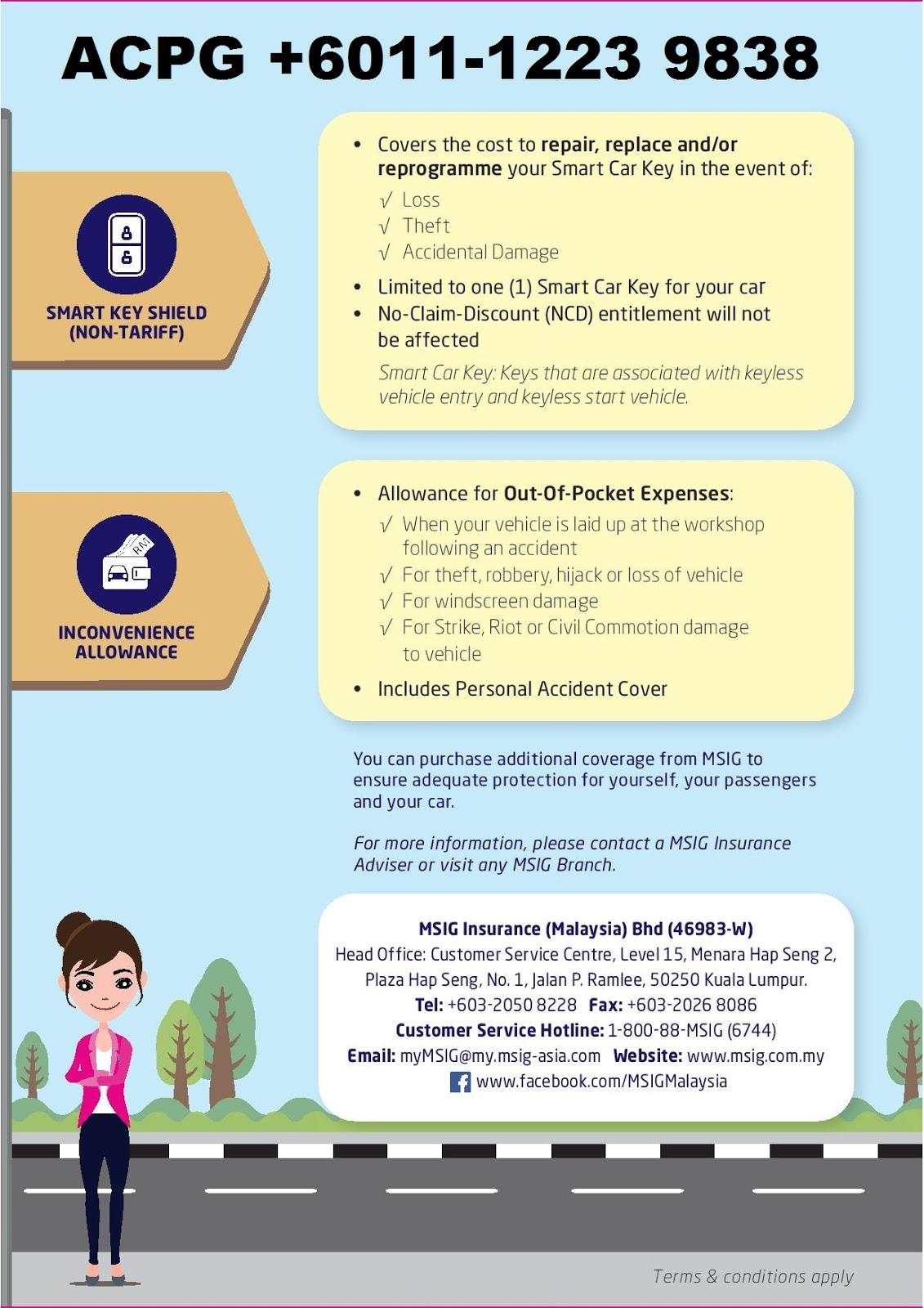 Malaysia Business Insurance 2018