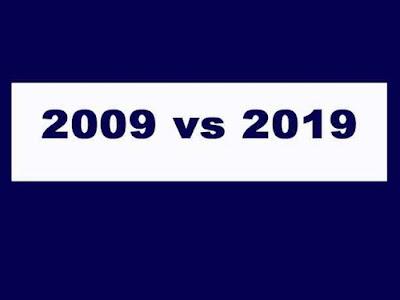 2009 vs 2019: entenda como funciona a nova modinha da internet