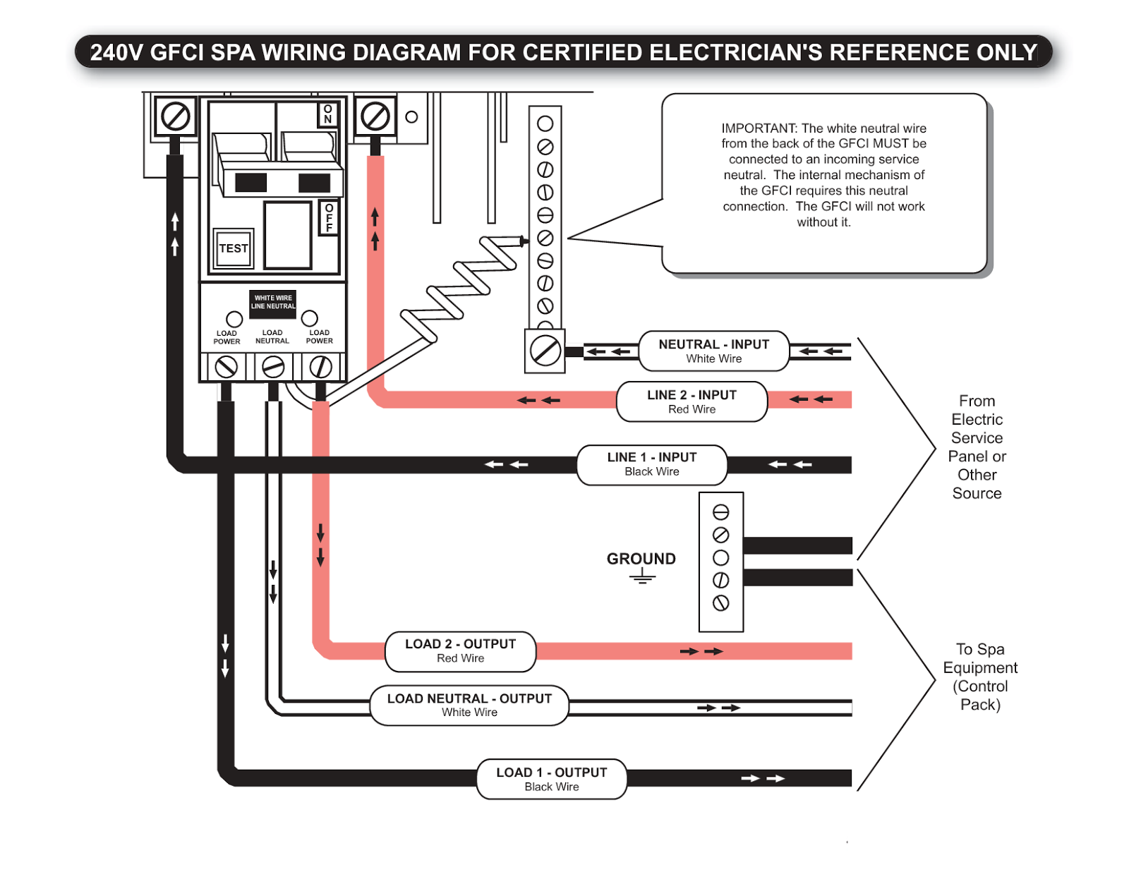 Electric Work: GFCI Wiring Diagram (240 Volt)