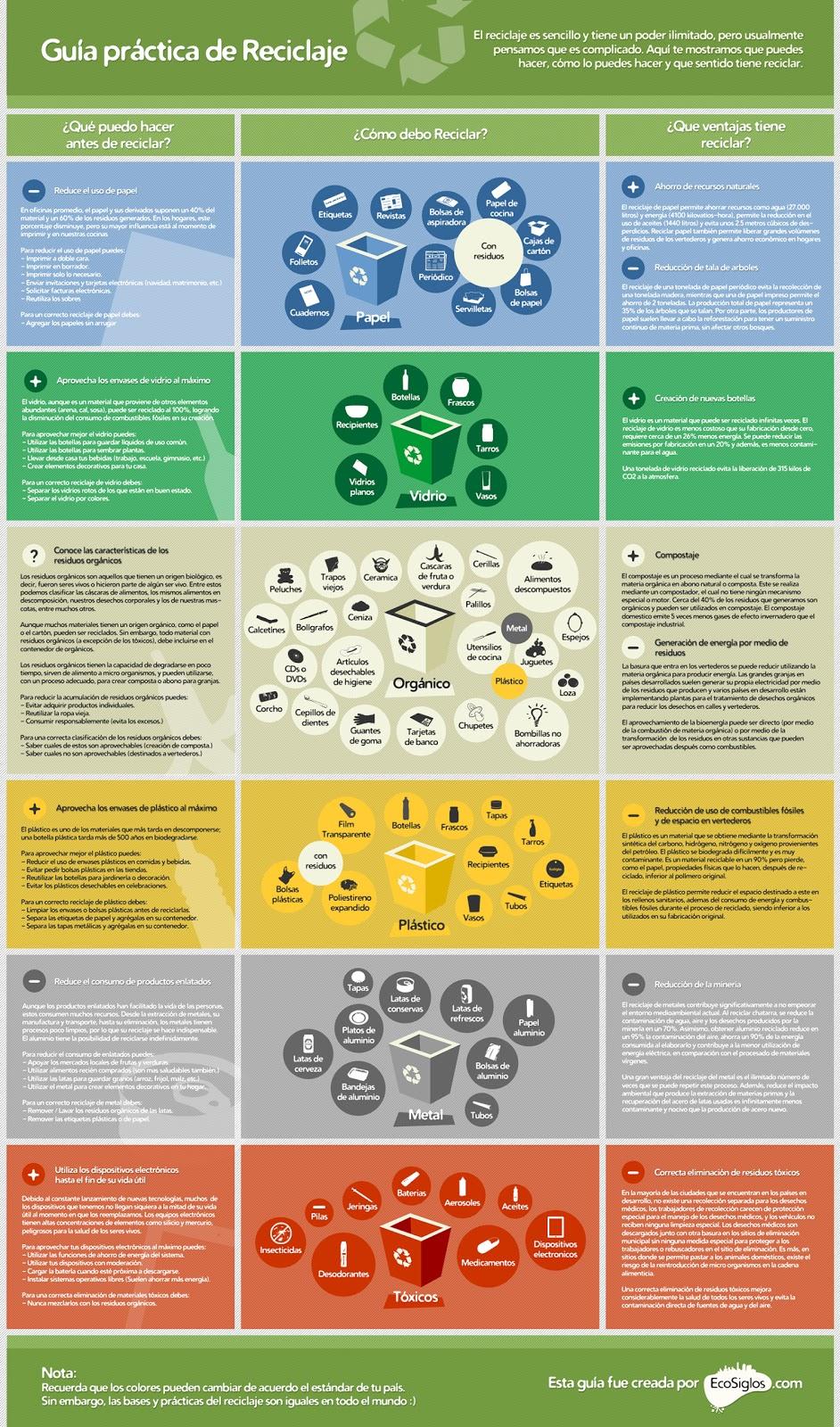 infografia-reciclaje