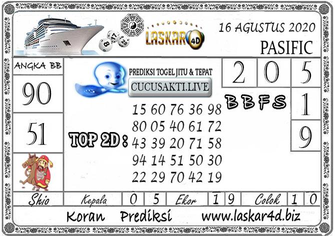 Prediksi Togel PASIFIC LASKAR4D 16 AGUSTUS 2020