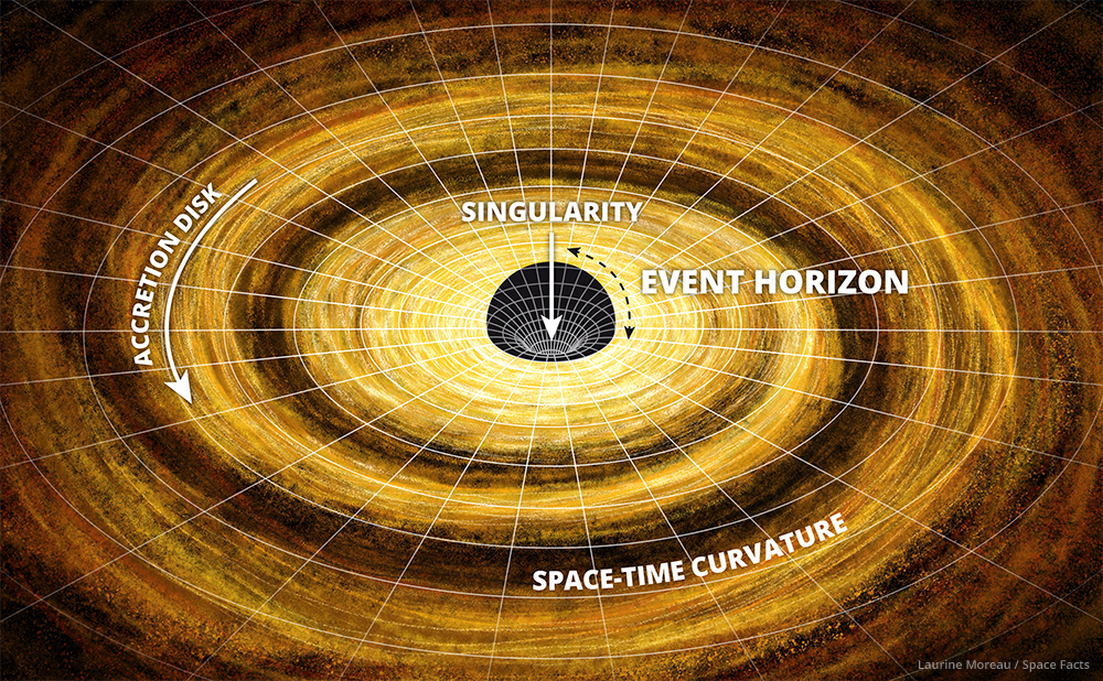 Far Future Horizons : Through The Wormhole –The Riddle of ...