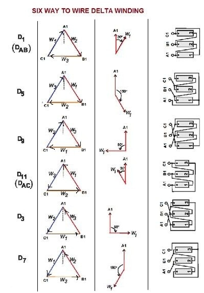 Gambar transformer berdasarkan vektor grup trafo listrik praktis koneksi belitan trafo delta ccuart Gallery