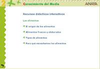http://www.juntadeandalucia.es/averroes/centros-tic/41009470/helvia/aula/archivos/repositorio/0/74/html/datos/03_cmedio/03_Recursos/actividades/02/01.htm