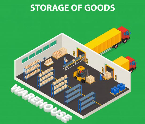 Warehouse Inventory Management Systems