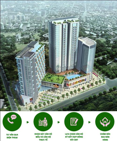 Quy trình mua bán căn hộ chung cư Golden Square