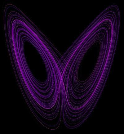 pillangószív, pillangóeffektus, pillangóhatás