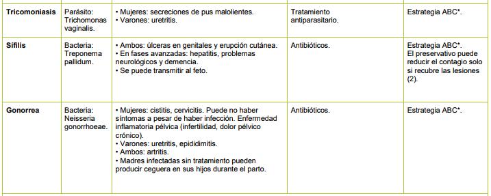 síntomas de uretritis hijos de