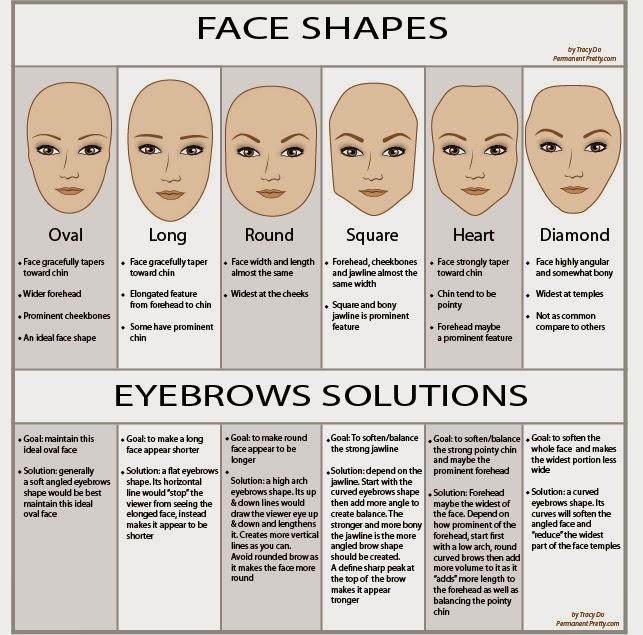 Sandra's Suggestions :): How to get the perfect eyebrows :)