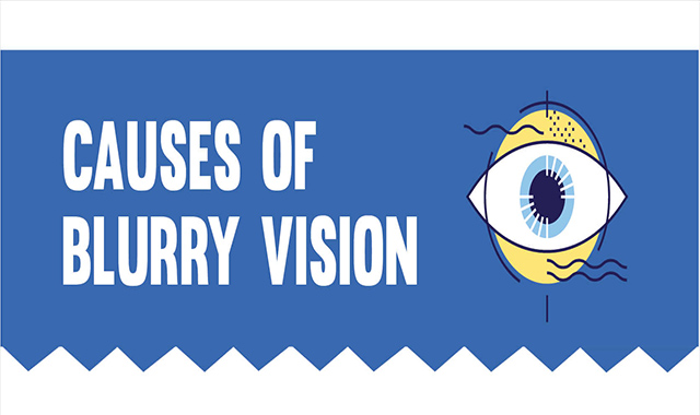 Worried About Blurry Vision? Know the Facts