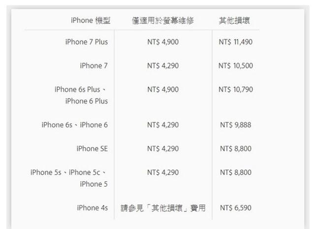 * iPhone 7s Plus【電池更換】,高雄【iPhone維修】,【iPhone 8s Plus維修電池】,iPhone 7s Plus【維修電池】,【iPhone 8s Plus更換 電池】 蘋果手機換電池