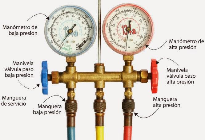 Refrigeraci n y climatizaci n man metros para refrigeraci n for Manometro para medir presion de agua