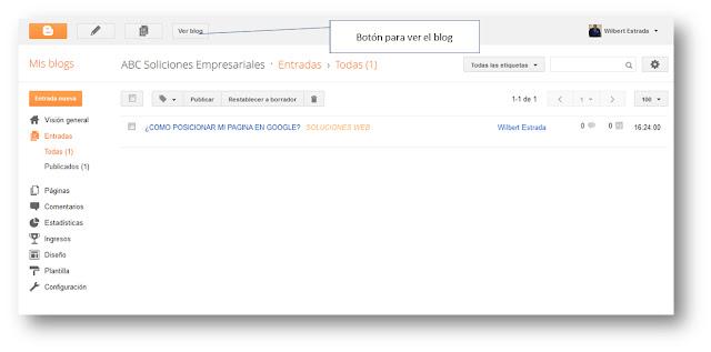Gráfico para ver blog