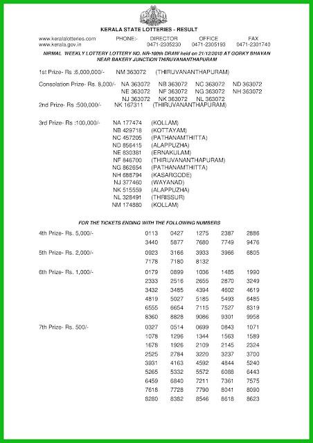 Kerala Lottery Results 21-12-2018 Nirmal NR-100 Lottery Result (keralalotteries.net)-page-001