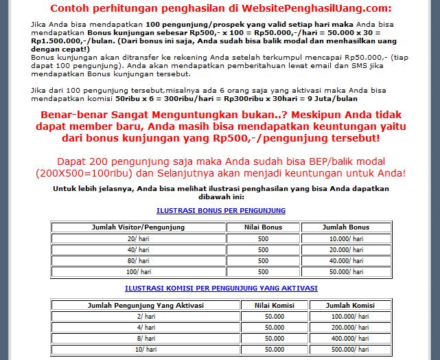 Website, Web, Blog yang menghasilkan uang