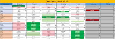 Team Task Calendar Planner