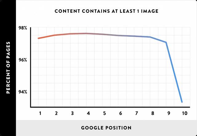 تحسين تهيئة المواقع الجديد لمحركات البحث و تصدر نتائج جوجل الأولى