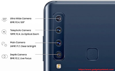 has a few hitting blueprint touches that present that Samsung is instantly willing to Pb amongst its c The Milky Way A9 (2018) Four Cameras are Arranged And Full Specifications