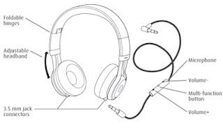 Bagian-bagian headset
