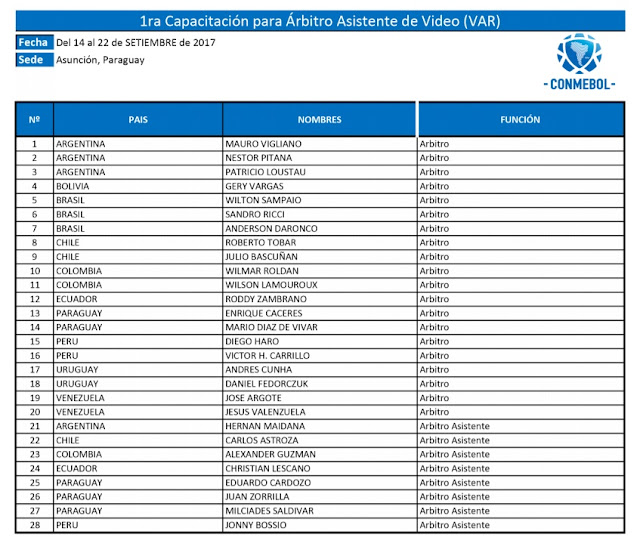 arbitros-futbol-curso-var-conmebol
