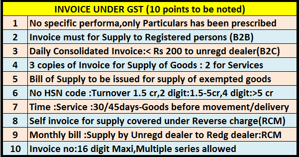 Invoice Template Usa Excel Invoice Format Under Gst Invoice Debit Credit Note Receipt  Usps Receipt Number with Sliq Invoicing Excel Invoice Format Under Gst Invoice Debit Credit Note Receipt Payment Voucher  Gst  Simple Tax India Old Navy Exchange Policy Without Receipt Pdf