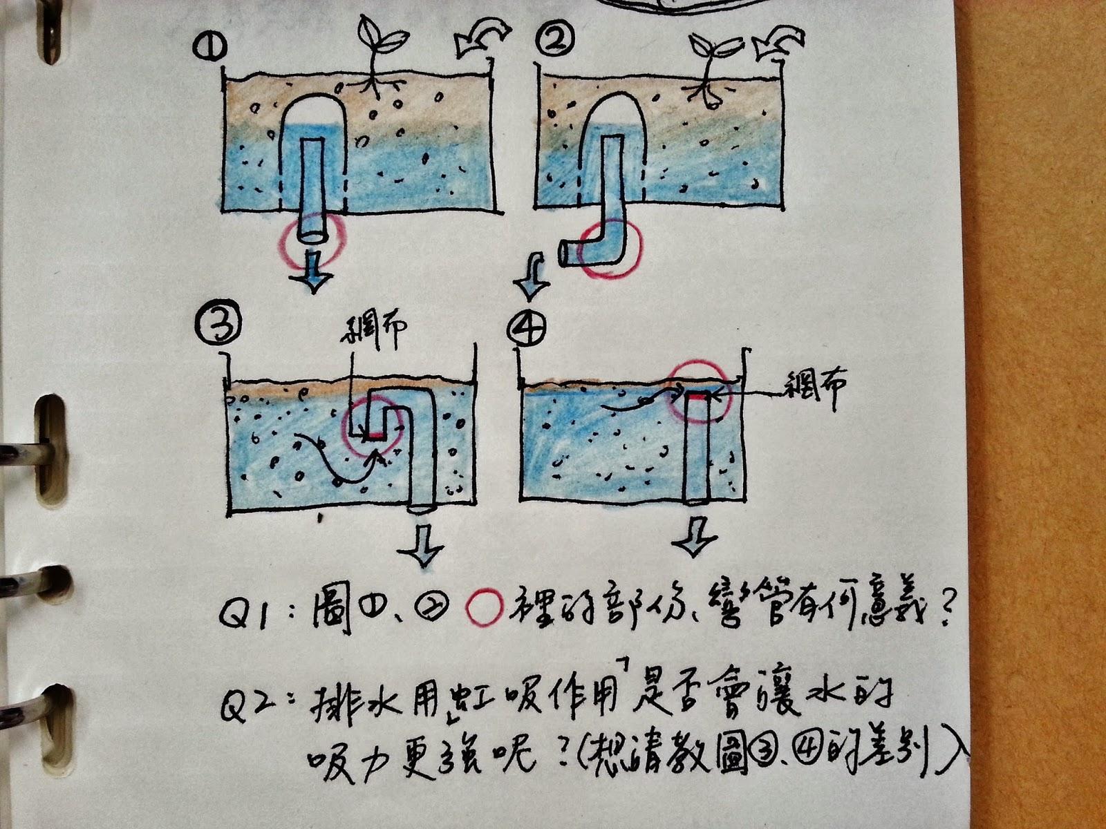 連通管原理與應用