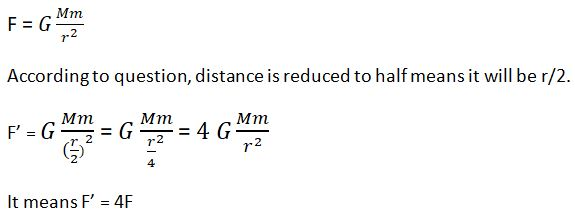 NCERT Solutions for Class 9th: Ch 10 Gravitation Science