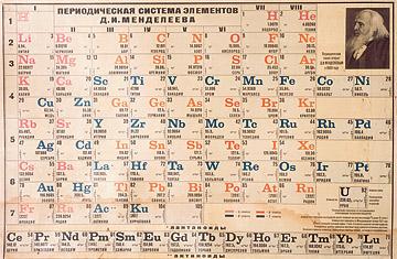 El to quimico la tabla peridica de los elementos algunas mendelyev tambin pronostic algunas propiedades de elementos entonces desconocidos que anticip que ocuparan los lugares vacos en su tabla urtaz Choice Image